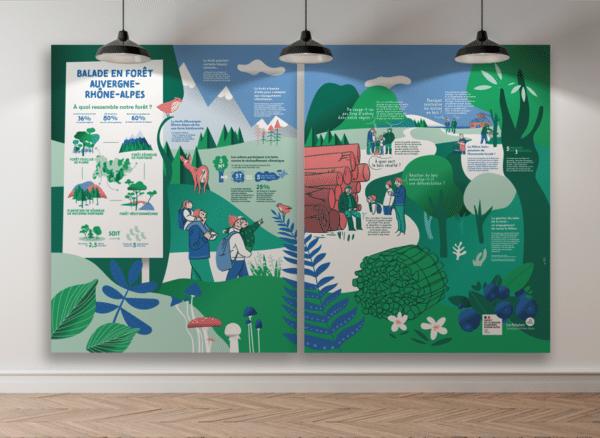 Deux kakémonos pour une exposition itinérante sur la forêt