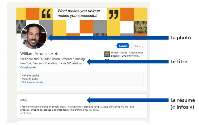 Améliorer son profil LinkedIn en travaillant sa photo, son titre et son résumé.