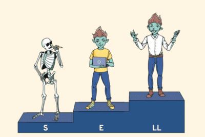 Méthode SELL : méthode de prise de parole en public pour les scientifiques, élaborée par Agent Majeur